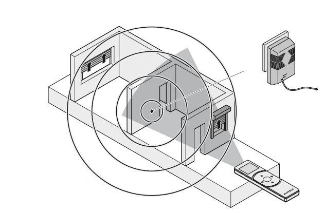 Рисунок 2. Схема установки ретранслятора AR-S